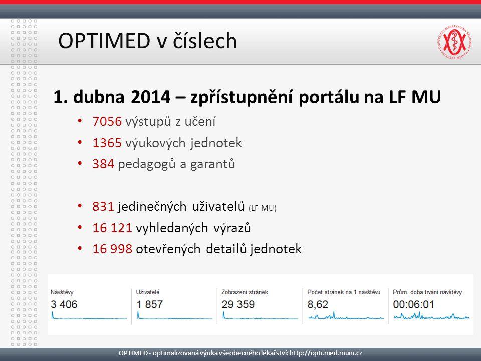 1. dubna 2014 – zpřístupnění portálu na LF MU 7056 výstupů z učení 1365 výukových jednotek 384 pedagogů a garantů 831 jedinečných uživatelů (LF MU) 16