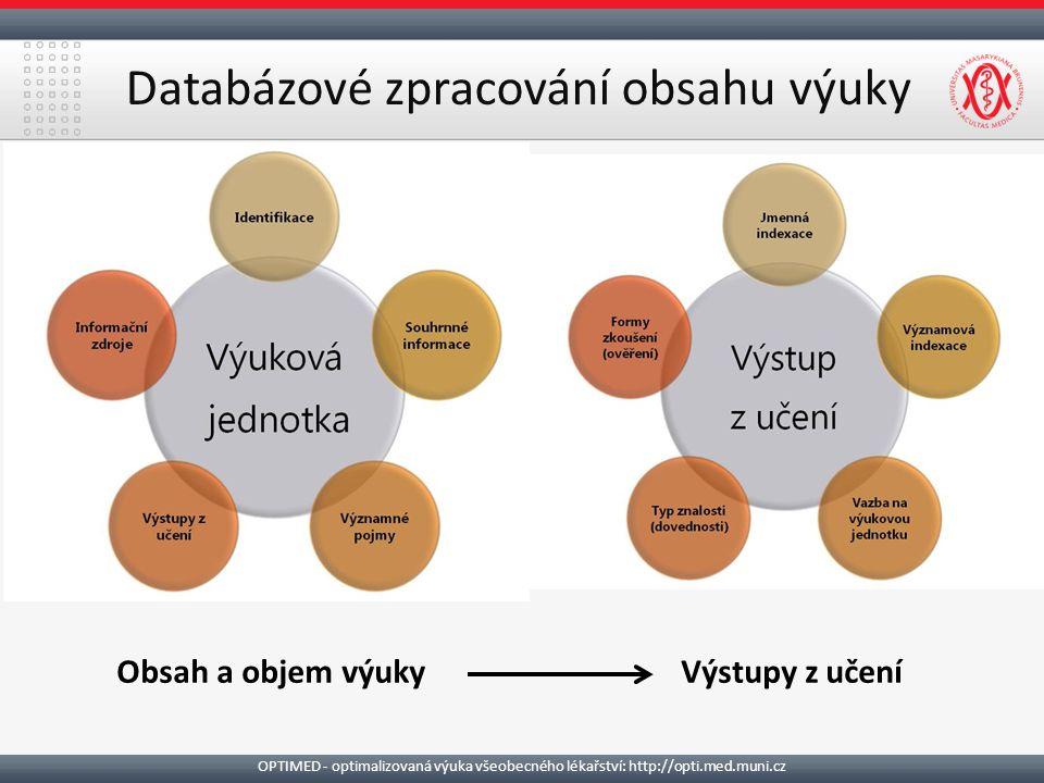 Databázové zpracování obsahu výuky Obsah a objem výukyVýstupy z učení OPTIMED - optimalizovaná výuka všeobecného lékařství: http://opti.med.muni.cz
