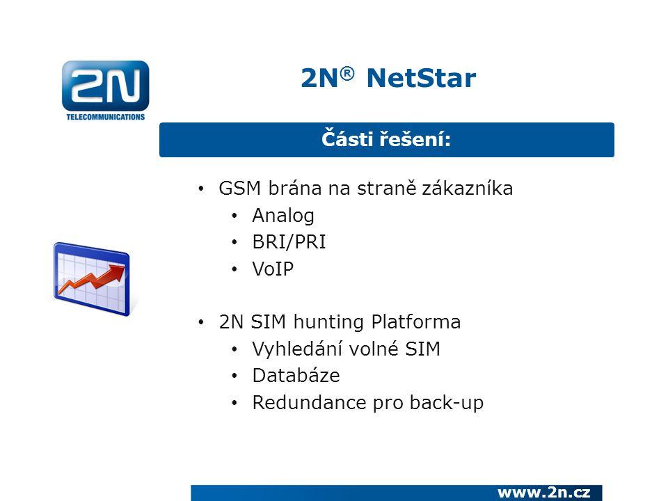 Části řešení: www.2n.cz GSM brána na straně zákazníka Analog BRI/PRI VoIP 2N SIM hunting Platforma Vyhledání volné SIM Databáze Redundance pro back-up 2N ® NetStar