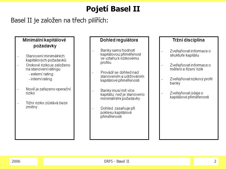 ERFS - Basel II2 Pojetí Basel II Basel II je založen na třech pilířích: Minimální kapitálové požadavky -Stanovení minimálních kapitálových požadavků -Úrokové riziko je založeno na stanovení ratingu - externí rating - interní rating -Nově je zařazeno operační riziko -Tržní riziko zůstává beze změny Dohled regulátora -Banky samy hodnotí kapitálovou přiměřenost ve vztahu k rizikovému profilu -Provádí se dohled nad stanovením a udržováním kapitálové přiměřenosti -Banky musí mít více kapitálu, než je stanoveno minimálními požadavky -Dohled zasahuje při poklesu kapitálové přiměřenosti Tržní disciplína -Zveřejňovat informace o struktuře kapitálu -Zveřejňovat informace o měření a řízení rizik -Zveřejňovat rizikový profil banky -Zveřejňovat údaje o kapitálové přiměřenosti