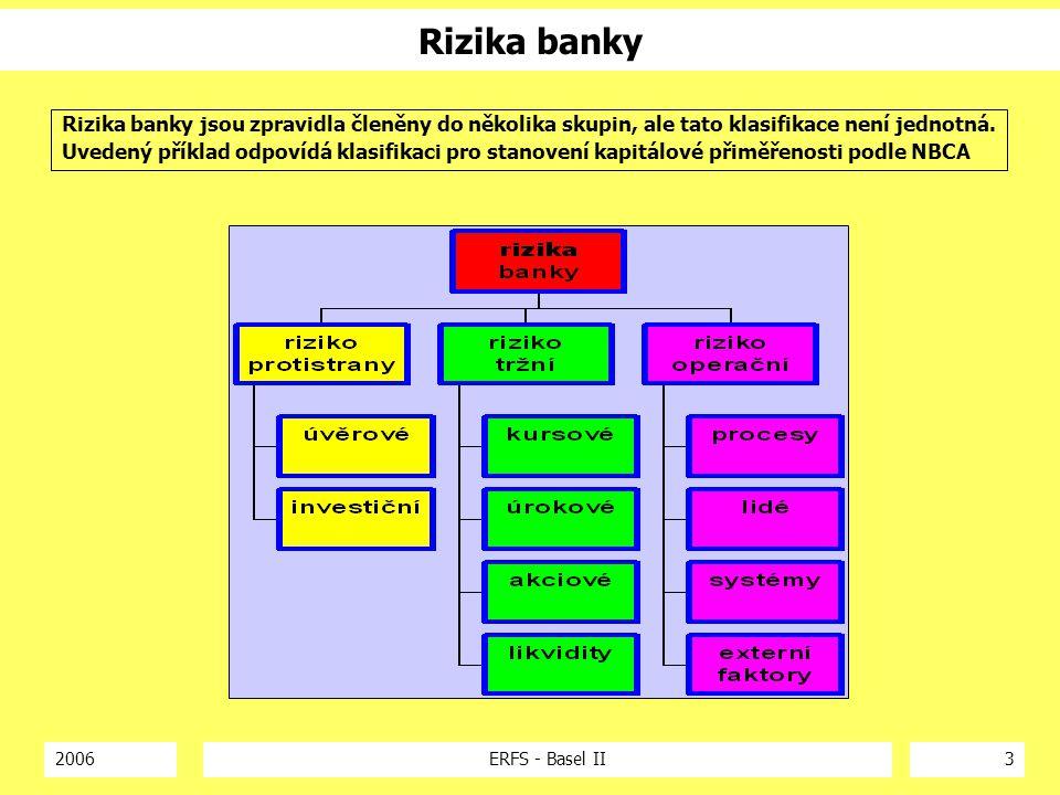 2006ERFS - Basel II4 Vymezení rizik banky podle Basel II Jednotlivá rizika lze vymezit následujícími definicemi: Riziko protistrany – riziko ztráty způsobené selháním dlužníka nebo protistrany –Nesplacení úvěru a/nebo příslušenství –Nesplacení obligací –… Riziko tržní – riziko ztráty tržní pozice při nepředpokládaném pohybu cen –Pokles úrokových sazeb –Změna kursu měn –Změna cen akcií –Nedostatek likvidity –… Riziko operační – riziko přímé nebo nepřímé ztráty vzniklé selháním vnitřních procesů, lidí, systémů nebo externími faktory –Neprovedení operací platebního styku –Poruchy v distribuci hotovosti –Krádež a zpronevěra –Požár, povodeň –…