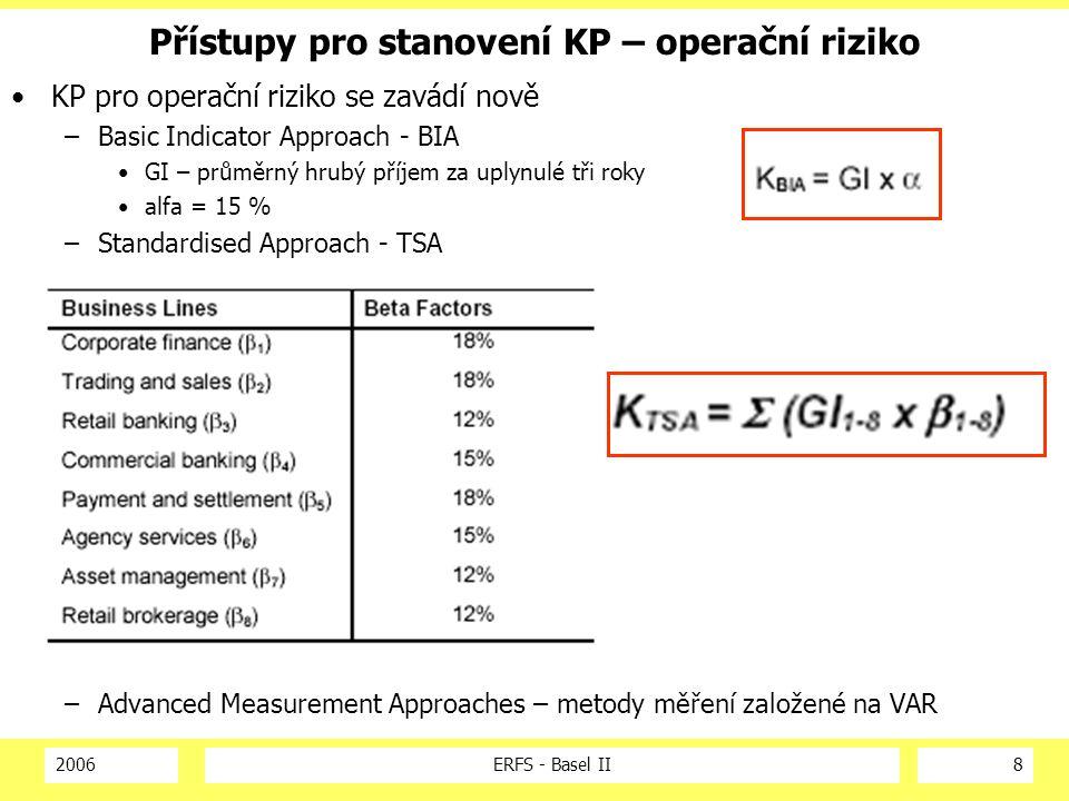 2006ERFS - Basel II8 Přístupy pro stanovení KP – operační riziko KP pro operační riziko se zavádí nově –Basic Indicator Approach - BIA GI – průměrný hrubý příjem za uplynulé tři roky alfa = 15 % –Standardised Approach - TSA –Advanced Measurement Approaches – metody měření založené na VAR