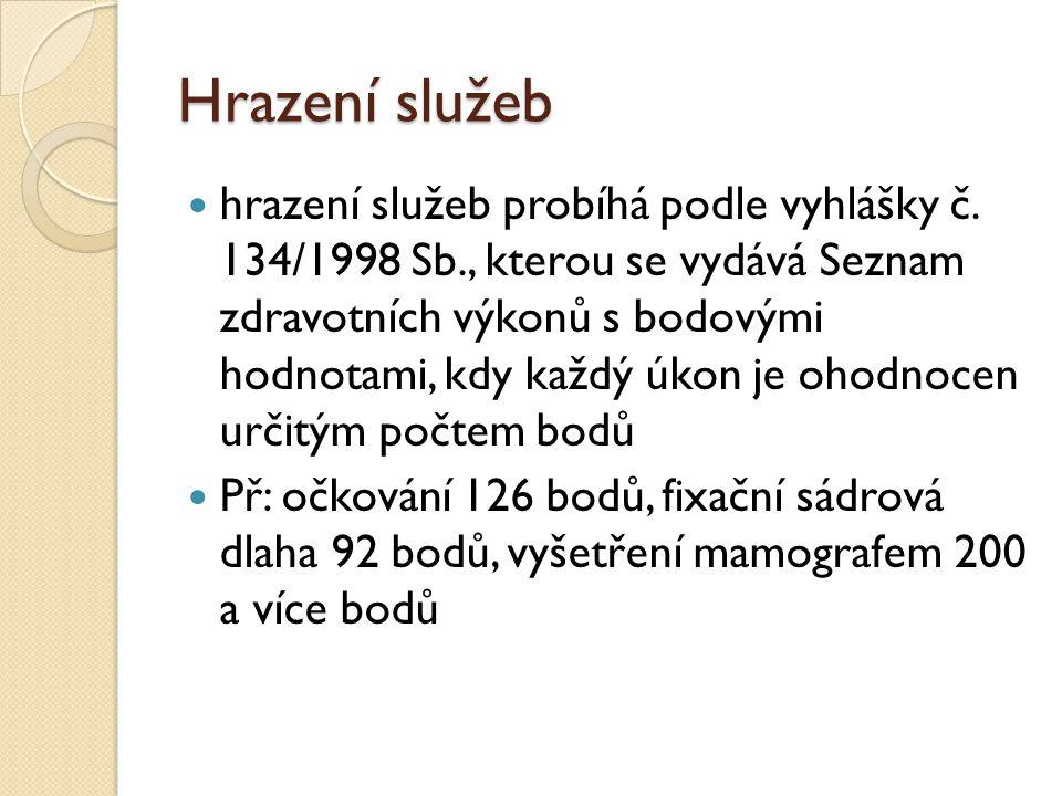 Hrazení služeb hrazení služeb probíhá podle vyhlášky č.
