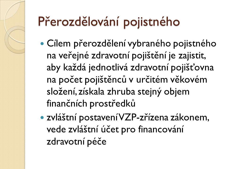 Přerozdělování pojistného Cílem přerozdělení vybraného pojistného na veřejné zdravotní pojištění je zajistit, aby každá jednotlivá zdravotní pojišťovna na počet pojištěnců v určitém věkovém složení, získala zhruba stejný objem finančních prostředků zvláštní postavení VZP-zřízena zákonem, vede zvláštní účet pro financování zdravotní péče