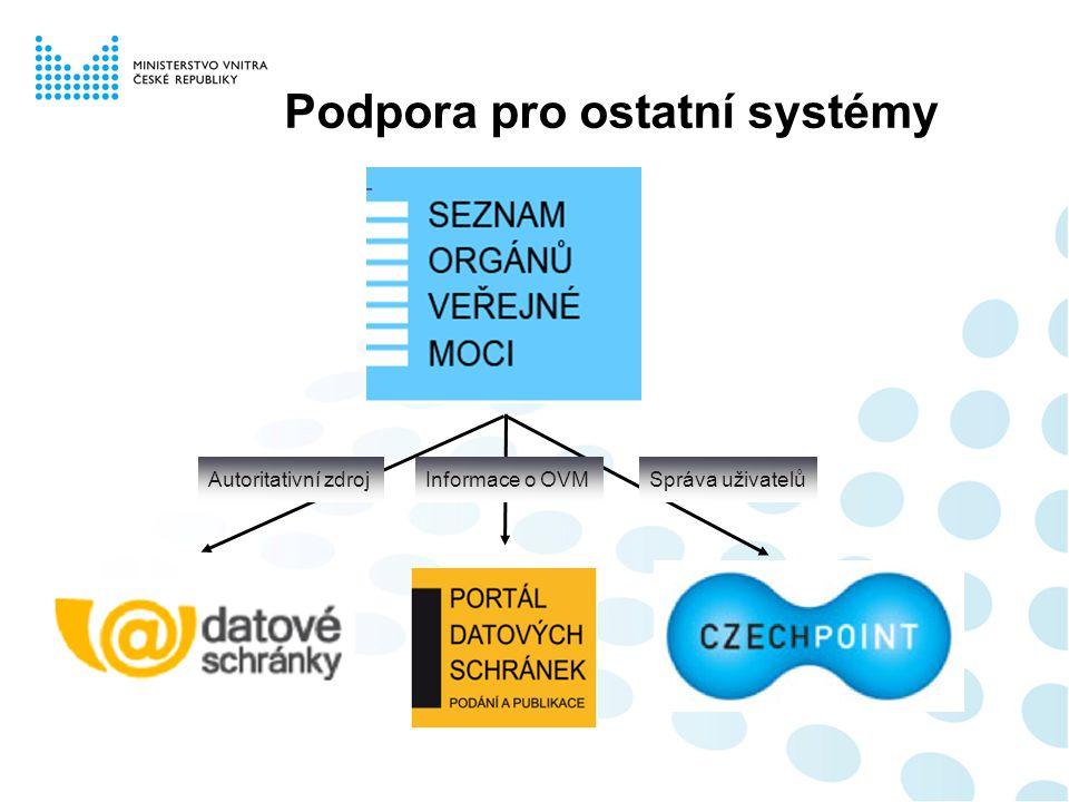 Autoritativní zdrojSpráva uživatelůInformace o OVM Podpora pro ostatní systémy
