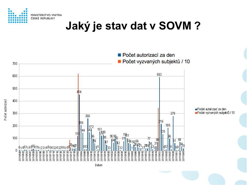Jaký je stav dat v SOVM ?