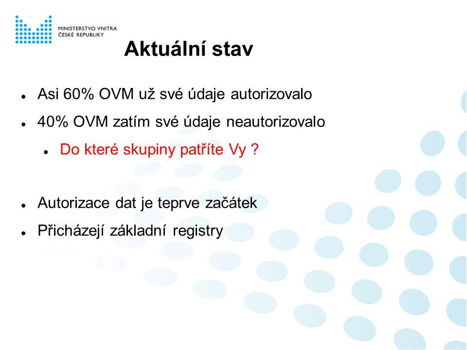 Aktuální stav Asi 60% OVM už své údaje autorizovalo 40% OVM zatím své údaje neautorizovalo Do které skupiny patříte Vy ? Autorizace dat je teprve začá