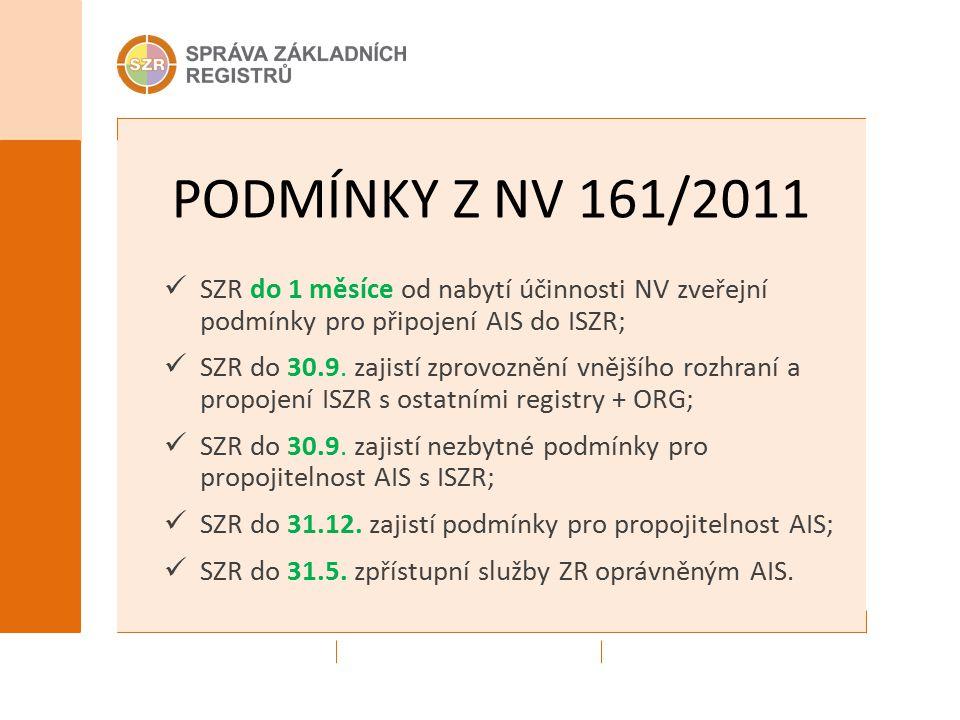 PODMÍNKY Z NV 161/2011 SZR do 1 měsíce od nabytí účinnosti NV zveřejní podmínky pro připojení AIS do ISZR; SZR do 30.9.
