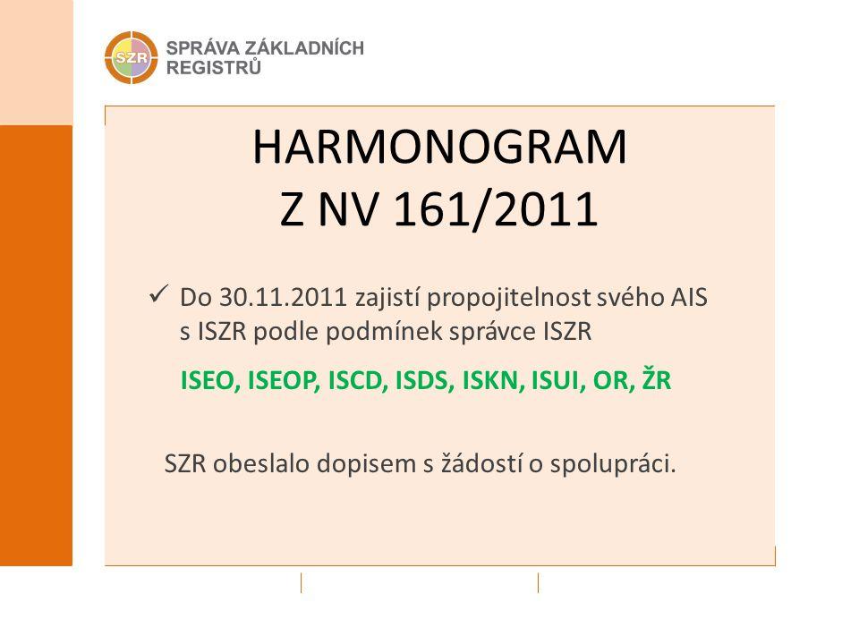 HARMONOGRAM Z NV 161/2011 Do 30.11.2011 zajistí propojitelnost svého AIS s ISZR podle podmínek správce ISZR ISEO, ISEOP, ISCD, ISDS, ISKN, ISUI, OR, Ž