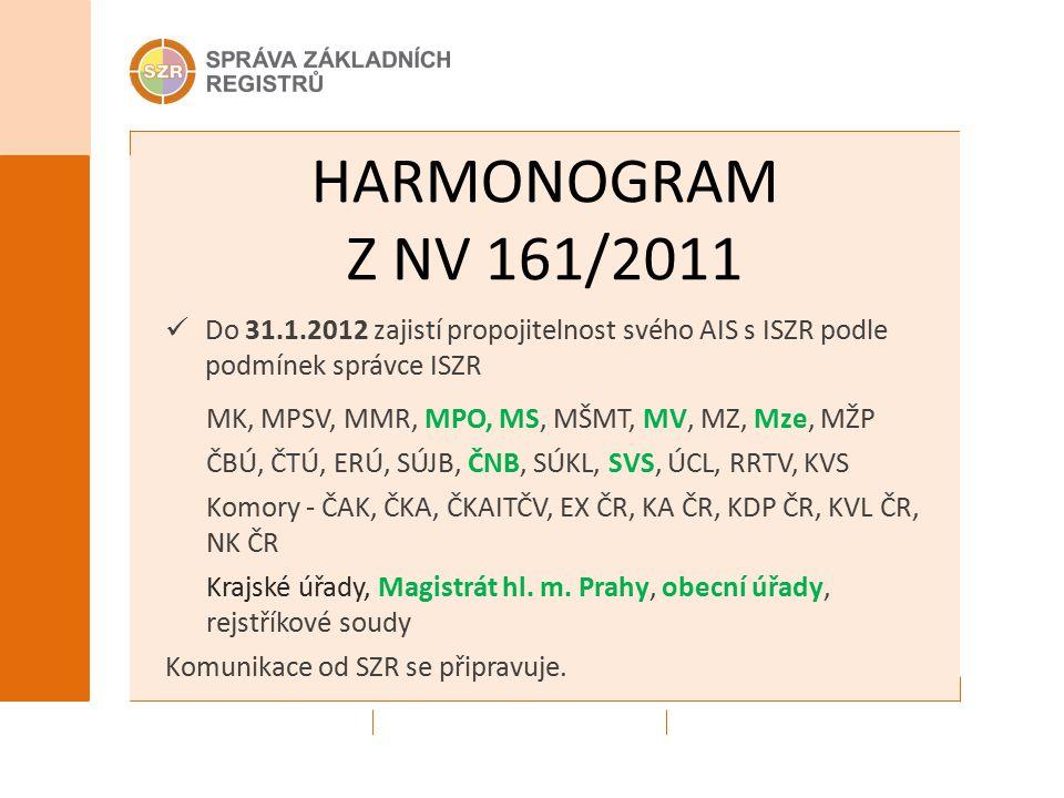 HARMONOGRAM Z NV 161/2011 Do 31.1.2012 zajistí propojitelnost svého AIS s ISZR podle podmínek správce ISZR MK, MPSV, MMR, MPO, MS, MŠMT, MV, MZ, Mze,