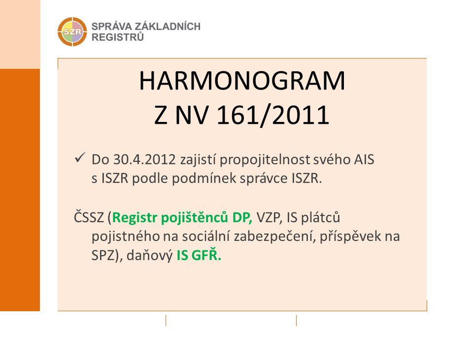 HARMONOGRAM Z NV 161/2011 Do 30.4.2012 zajistí propojitelnost svého AIS s ISZR podle podmínek správce ISZR. ČSSZ (Registr pojištěnců DP, VZP, IS plátc