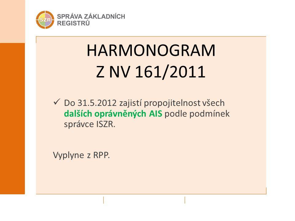 HARMONOGRAM Z NV 161/2011 Do 31.5.2012 zajistí propojitelnost všech dalších oprávněných AIS podle podmínek správce ISZR.