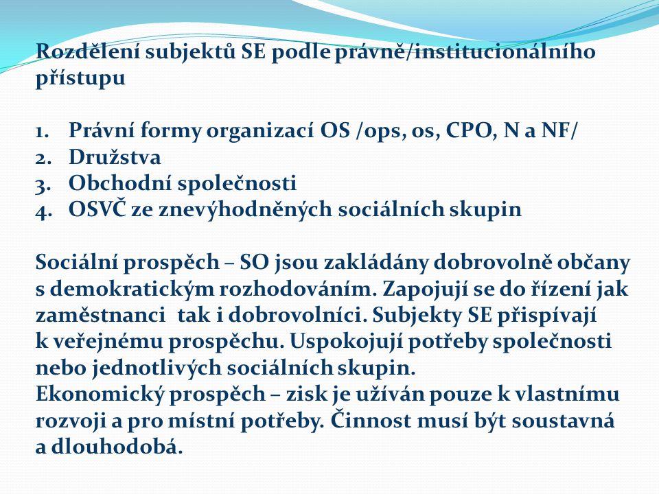 Rozdělení subjektů SE podle právně/institucionálního přístupu 1.Právní formy organizací OS /ops, os, CPO, N a NF/ 2.Družstva 3.Obchodní společnosti 4.OSVČ ze znevýhodněných sociálních skupin Sociální prospěch – SO jsou zakládány dobrovolně občany s demokratickým rozhodováním.