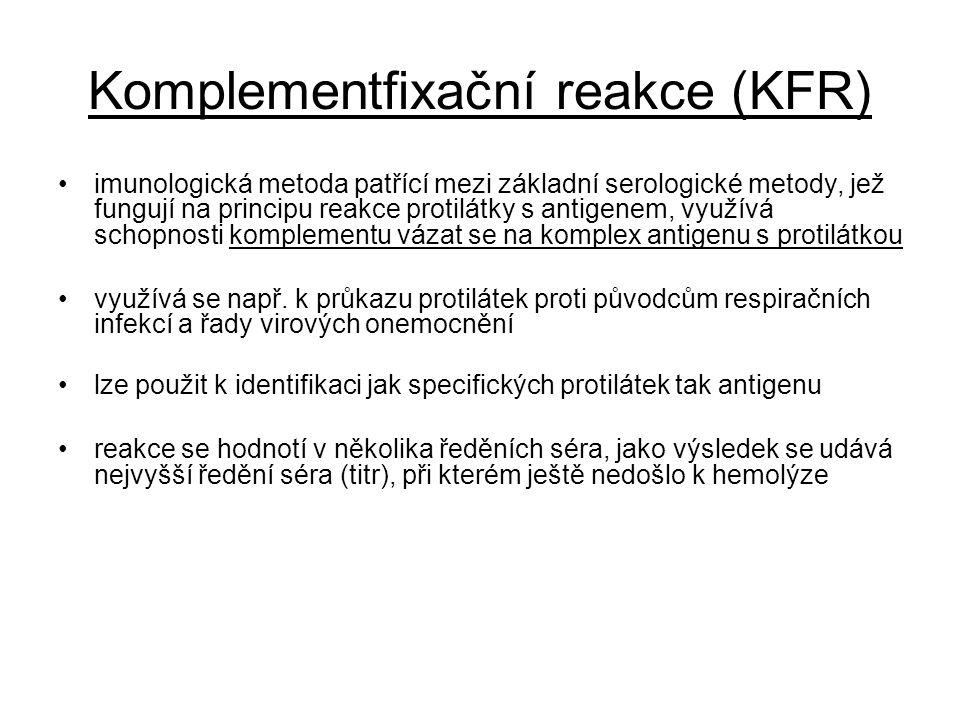 Komplementfixační reakce (KFR) imunologická metoda patřící mezi základní serologické metody, jež fungují na principu reakce protilátky s antigenem, vy