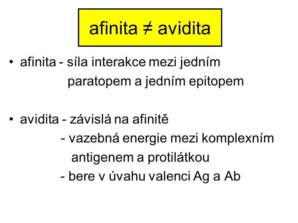 afinita ≠ avidita afinita - síla interakce mezi jedním paratopem a jedním epitopem avidita - závislá na afinitě - vazebná energie mezi komplexním anti