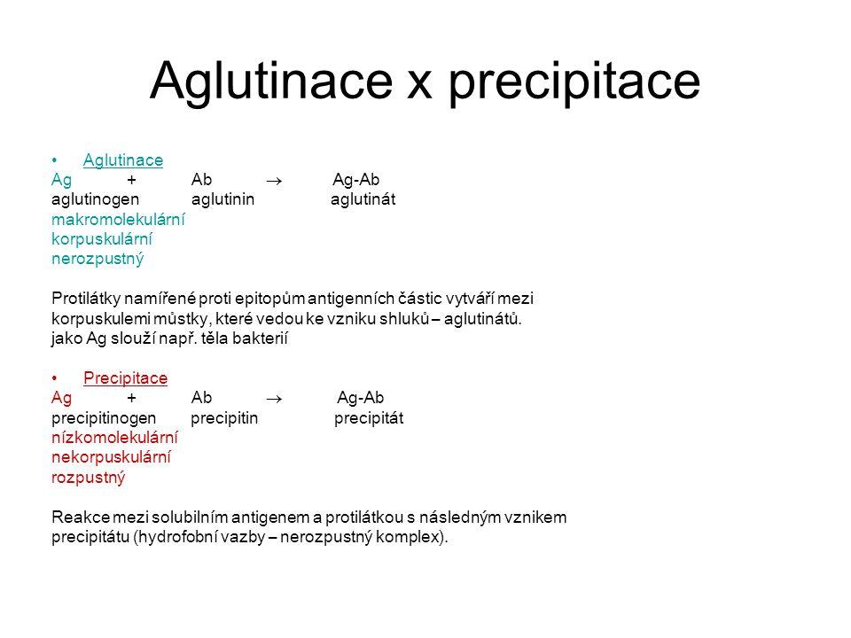 Aglutinace x precipitace Aglutinace Ag + Ab  Ag-Ab aglutinogen aglutinin aglutinát makromolekulární korpuskulární nerozpustný Protilátky