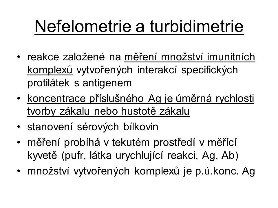 Nefelometrie a turbidimetrie reakce založené na měření množství imunitních komplexů vytvořených interakcí specifických protilátek s antigenem koncentr