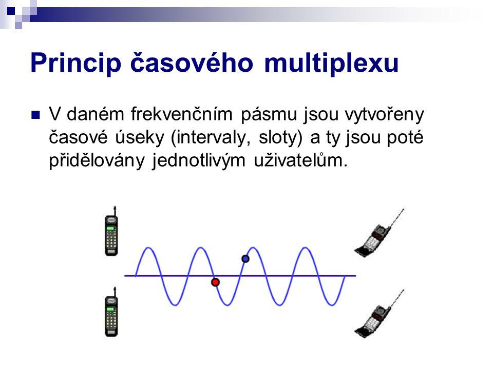 Princip časového multiplexu V daném frekvenčním pásmu jsou vytvořeny časové úseky (intervaly, sloty) a ty jsou poté přidělovány jednotlivým uživatelům.