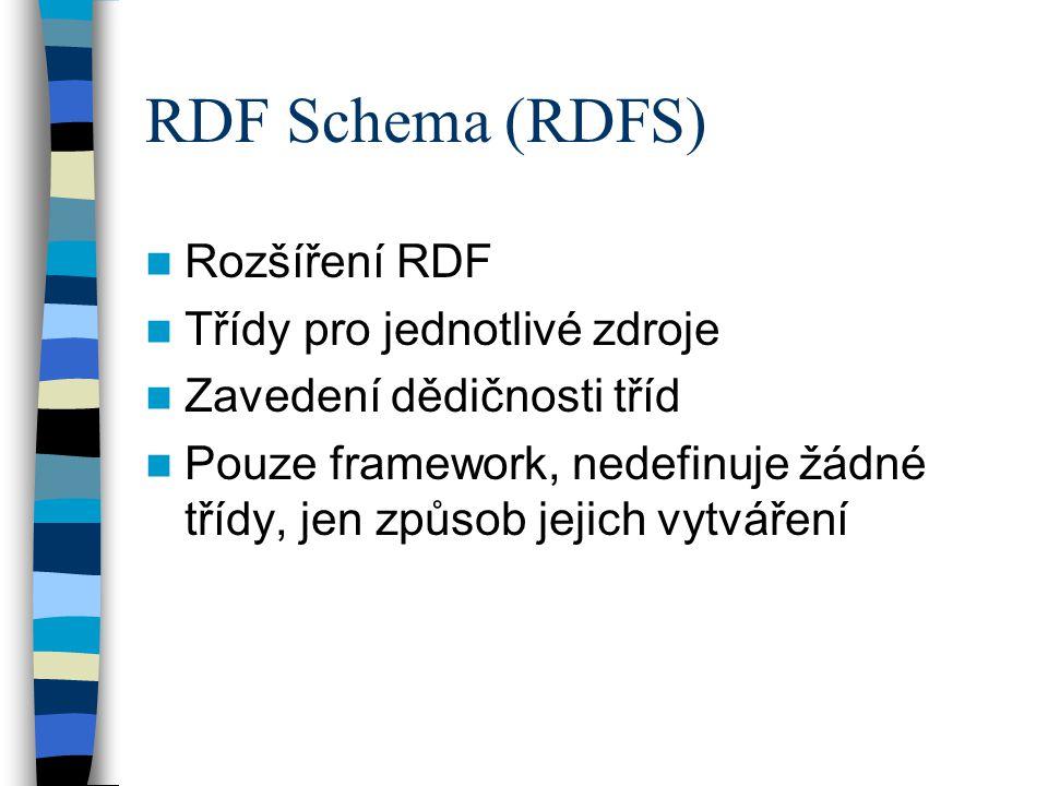 RDF Schema (RDFS) Rozšíření RDF Třídy pro jednotlivé zdroje Zavedení dědičnosti tříd Pouze framework, nedefinuje žádné třídy, jen způsob jejich vytváření