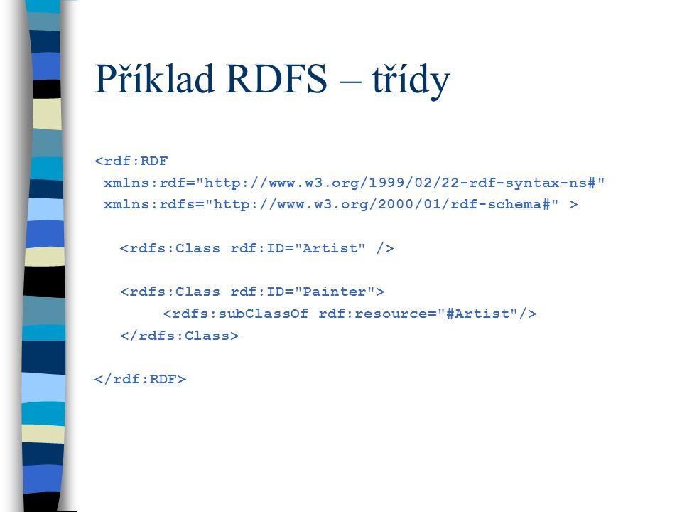 Příklad RDFS – třídy <rdf:RDF xmlns:rdf= http://www.w3.org/1999/02/22-rdf-syntax-ns# xmlns:rdfs= http://www.w3.org/2000/01/rdf-schema# >