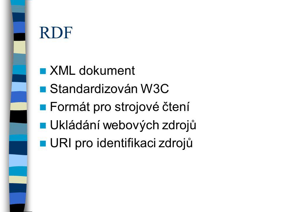 Základní pojmy Zdroj –Identifikován URI –Může mít přiřazené vlastnosti Vlastnost –Má hodnotu nějakého typu –Můze být odkazem na zdroj nebo prim.