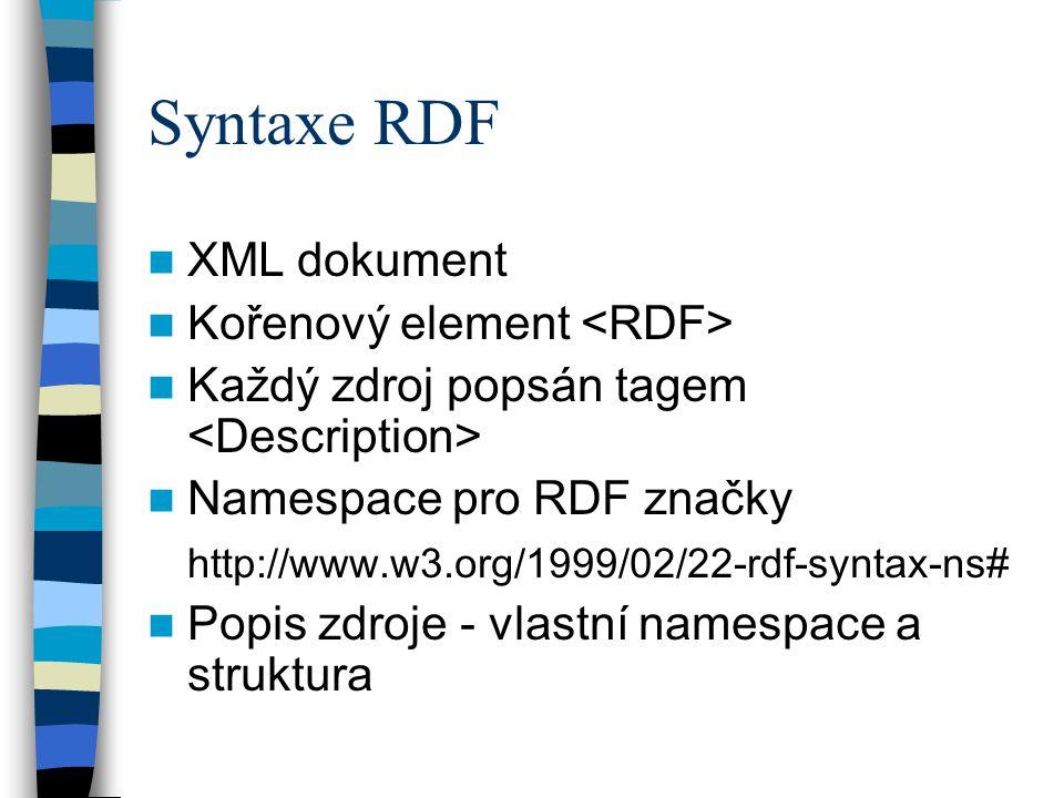 Syntaxe RDF XML dokument Kořenový element Každý zdroj popsán tagem Namespace pro RDF značky http://www.w3.org/1999/02/22-rdf-syntax-ns# Popis zdroje - vlastní namespace a struktura
