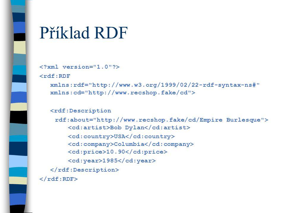 RQL RDF Query Language Dotazování se nad RDFdokumentem Kombinované dotazy na schéma a data Není standardem