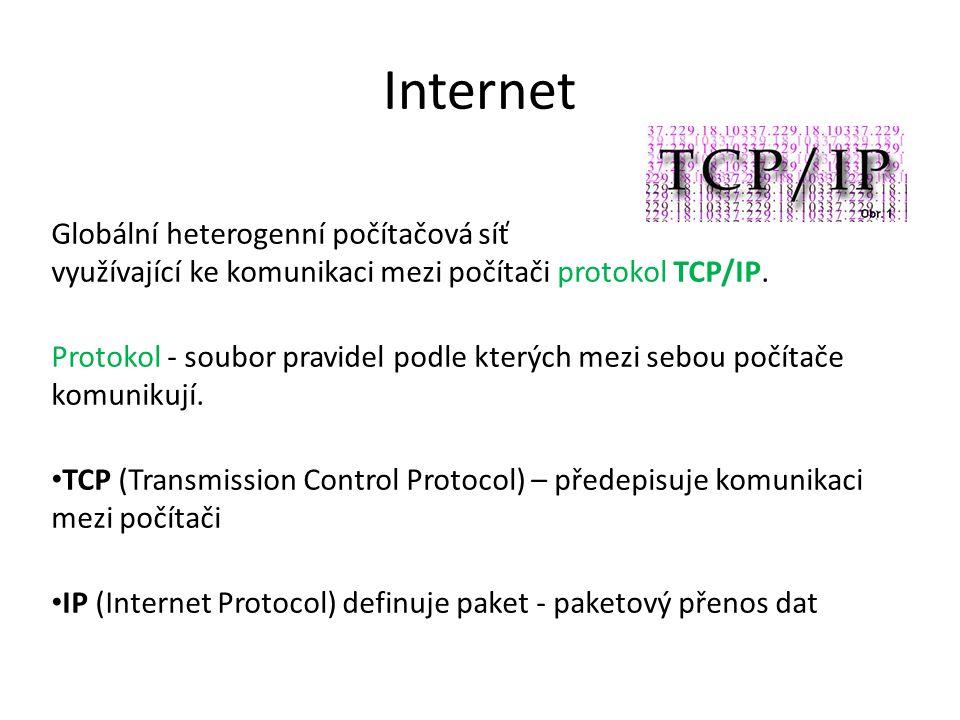 Internet Globální heterogenní počítačová síť využívající ke komunikaci mezi počítači protokol TCP/IP.