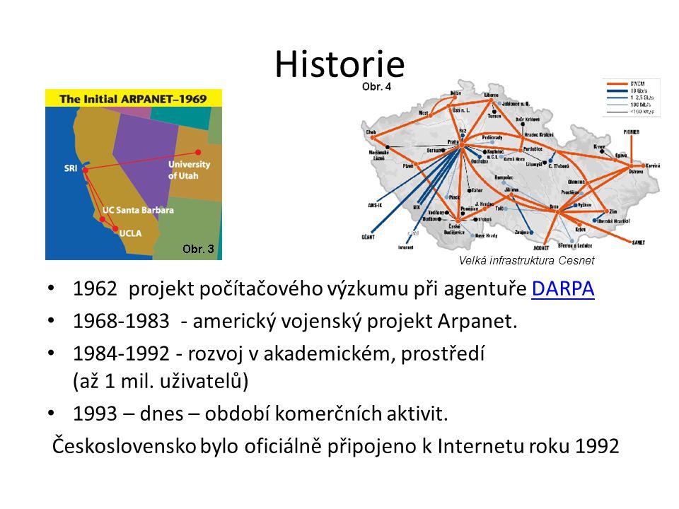 Historie 1962 projekt počítačového výzkumu při agentuře DARPADARPA 1968-1983 - americký vojenský projekt Arpanet.