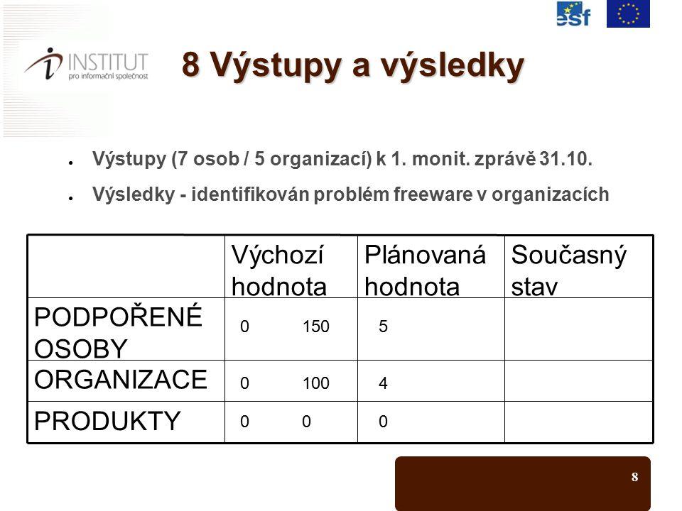 8 8 Výstupy a výsledky ● Výstupy (7 osob / 5 organizací) k 1.