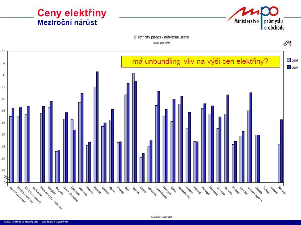  2007 Ministry of Industry and Trade, Energy Department Ceny elektřiny Meziroční nárůst má unbundling vliv na výši cen elektřiny