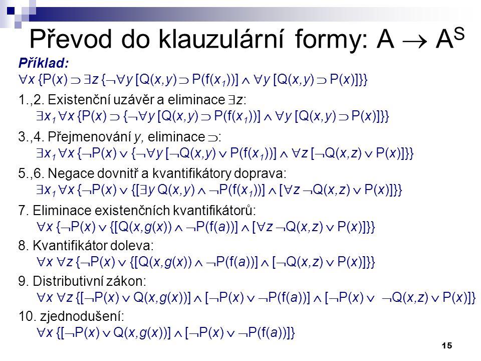 15 Převod do klauzulární formy: A  A S Příklad:  x {P(x)   z {  y [Q(x,y)  P(f(x 1 ))]   y [Q(x,y)  P(x)]}} 1.,2. Existenční uzávěr a elimin