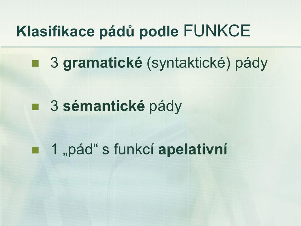 """Klasifikace pádů podle FUNKCE 3 gramatické (syntaktické) pády 3 sémantické pády 1 """"pád s funkcí apelativní"""