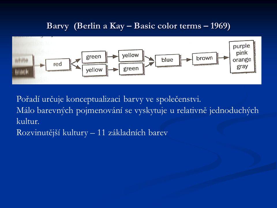 Barvy (Berlin a Kay – Basic color terms – 1969) Pořadí určuje konceptualizaci barvy ve společenstvi.