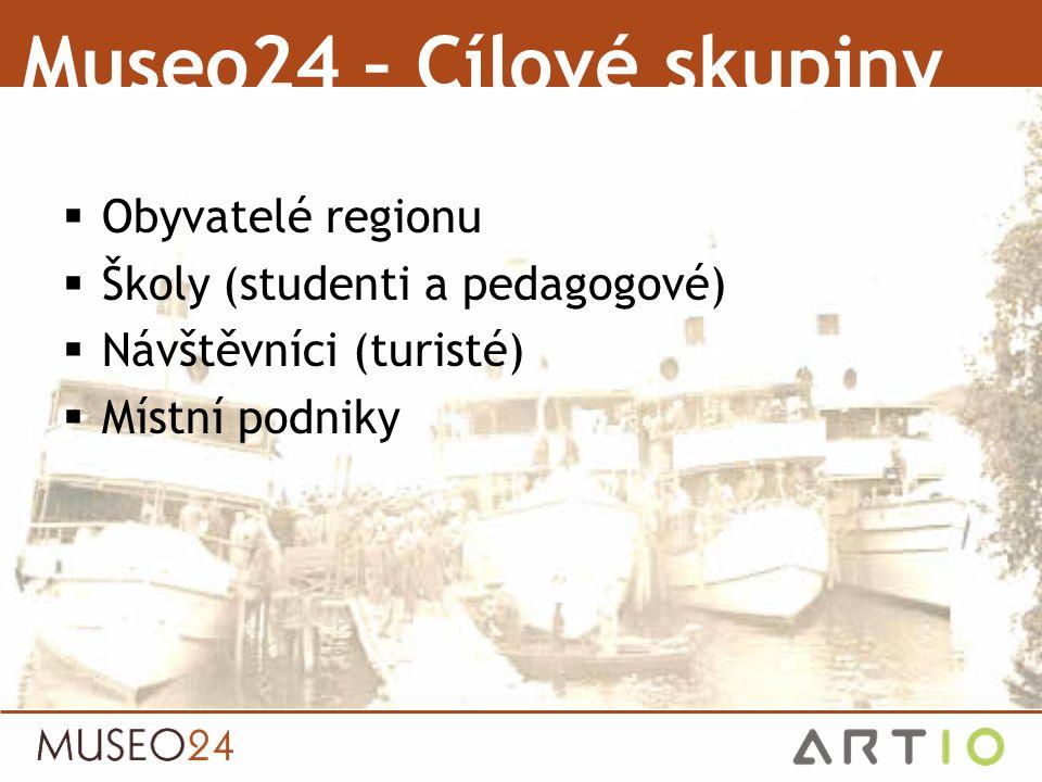  Obyvatelé regionu  Školy (studenti a pedagogové)  Návštěvníci (turisté)  Místní podniky Museo24 – Cílové skupiny