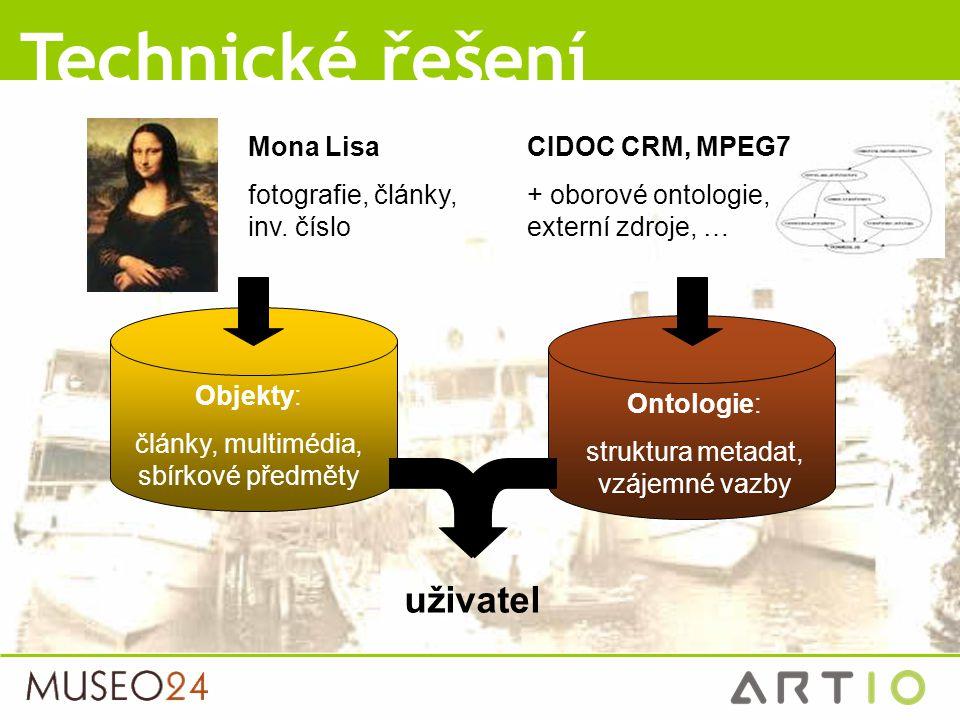Objekty: články, multimédia, sbírkové předměty Ontologie: struktura metadat, vzájemné vazby Mona Lisa fotografie, články, inv. číslo CIDOC CRM, MPEG7