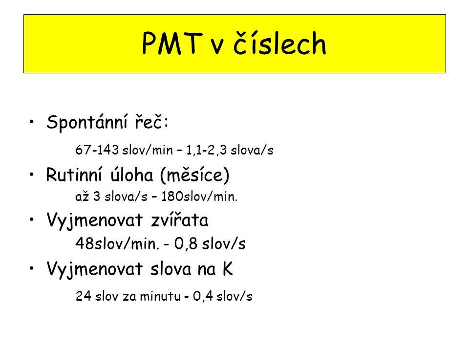 PMT v číslech Spontánní řeč: 67-143 slov/min – 1,1-2,3 slova/s Rutinní úloha (měsíce) až 3 slova/s – 180slov/min.