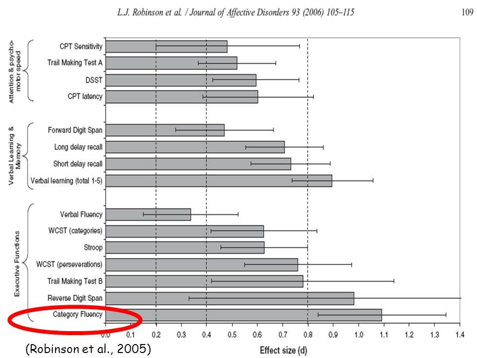 (Robinson et al., 2005)