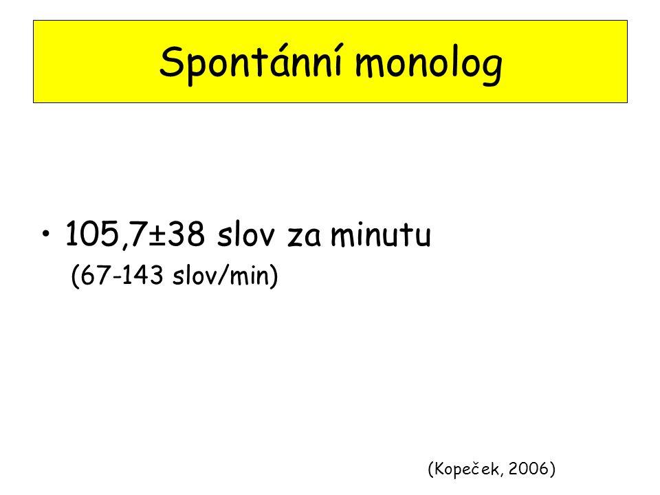 Spontánní monolog 105,7±38 slov za minutu (67-143 slov/min) (Kopeček, 2006)