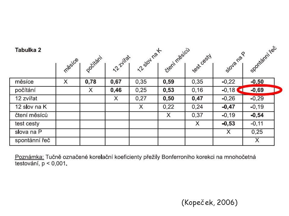 (Keilp et al., 1999) sémantická a fonemická fluence