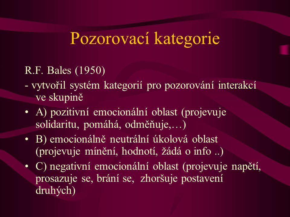 Pozorovací kategorie R.F. Bales (1950) - vytvořil systém kategorií pro pozorování interakcí ve skupině A) pozitivní emocionální oblast (projevuje soli