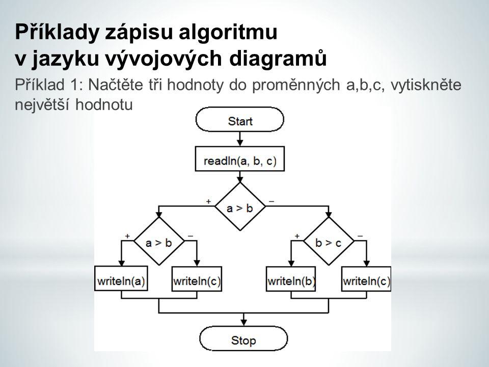 Příklad 1: Načtěte tři hodnoty do proměnných a,b,c, vytiskněte největší hodnotu Příklady zápisu algoritmu v jazyku vývojových diagramů