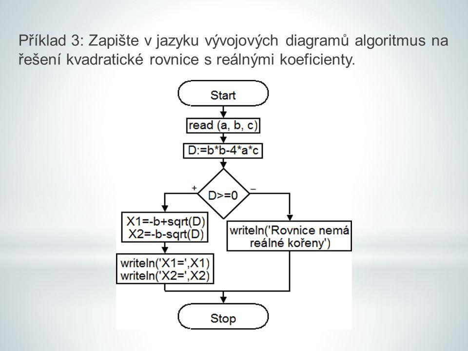 Příklad 3: Zapište v jazyku vývojových diagramů algoritmus na řešení kvadratické rovnice s reálnými koeficienty.
