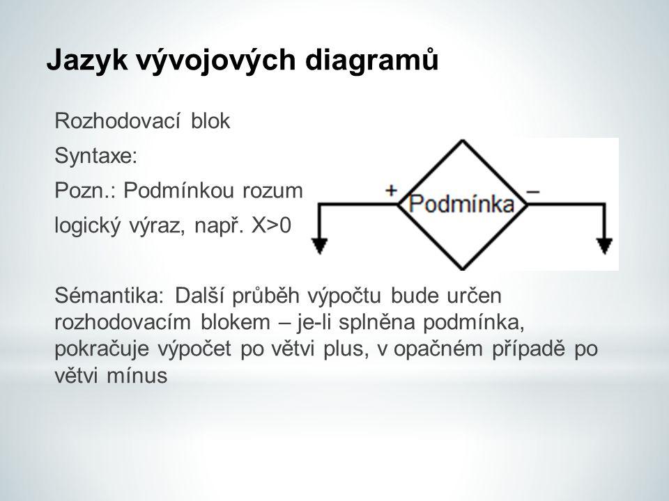 Jazyk vývojových diagramů Rozhodovací blok Syntaxe: Pozn.: Podmínkou rozumíme logický výraz, např.