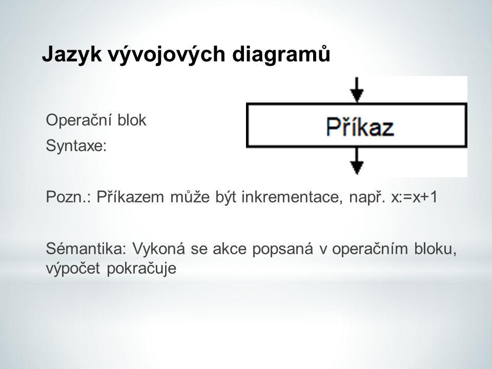 Operační blok Syntaxe: Pozn.: Příkazem může být inkrementace, např.