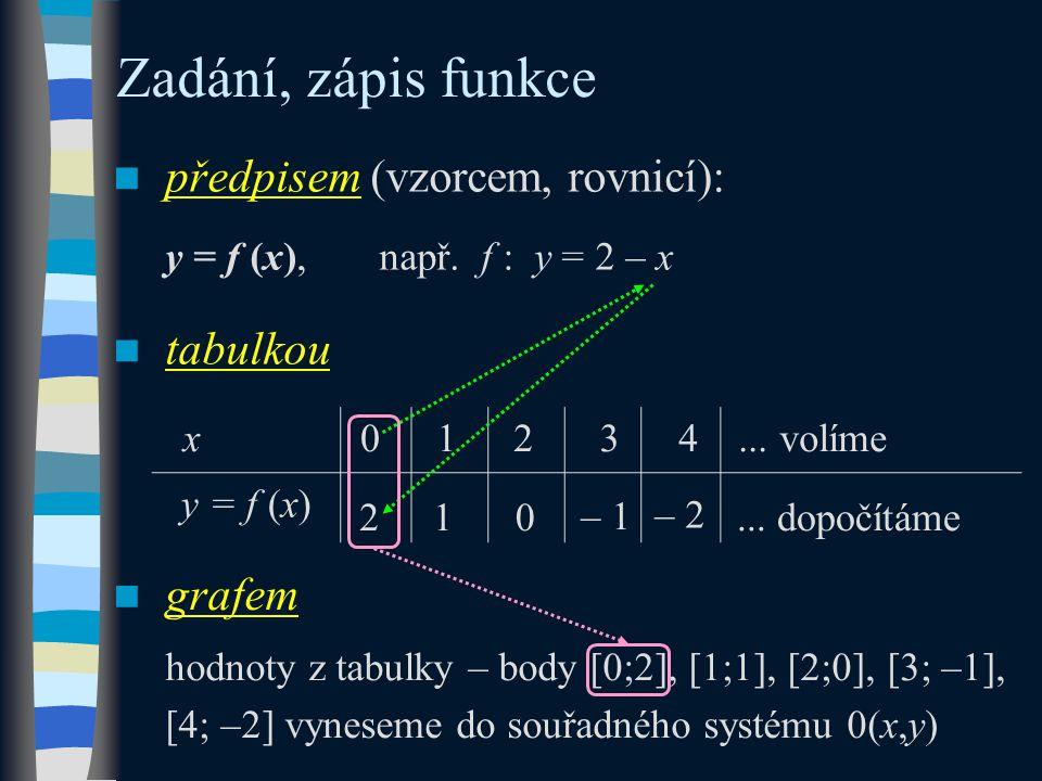 předpisem (vzorcem, rovnicí): y = f (x), např. f : y = 2 – x tabulkou Zadání, zápis funkce x y = f (x) grafem hodnoty z tabulky – body [0;2], [1;1], [