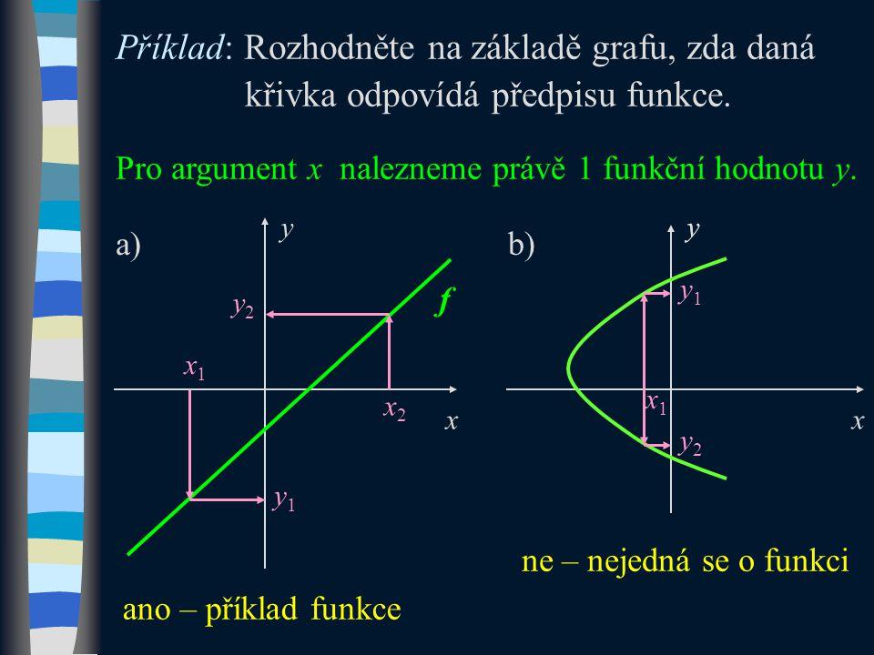 y1y1 Příklad: Rozhodněte na základě grafu, zda daná křivka odpovídá předpisu funkce. f a) y x x2x2 x1x1 y2y2 ano – příklad funkce Pro argument x nalez