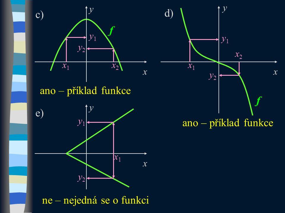 f f) y x y1y1 x1x1 y 2 = x2x2 ano – příklad funkce h) y x y1y1 x1x1 y2y2 ano – příklad funkce g) y x ne – nejedná se o funkci y1y1 x1x1 y2y2 x2x2 f i) y x ano – příklad funkce f y1y1 x1x1 y2y2 x2x2