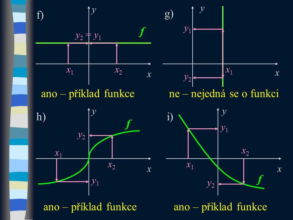 x...argument funkce  nezávisle proměnná nejčastěji ji volíme jinak řečeno: vstupní hodnota funkce y = f (x)...funkční hodnota hodnota, kterou funkce přiřadí konkrétnímu argumentu  závisle proměnná dopočítáváme, pokud volíme x jinak řečeno: výstupní hodnota funkce Základní pojmy a značení