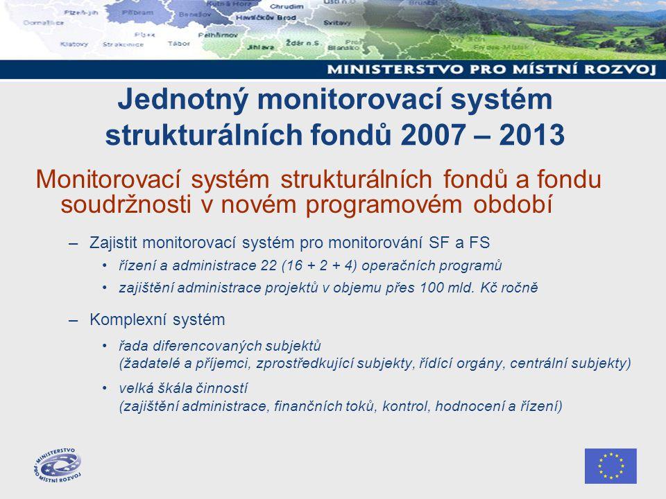 Jednotný monitorovací systém strukturálních fondů 2007 – 2013 Monitorovací systém strukturálních fondů a fondu soudržnosti v novém programovém období